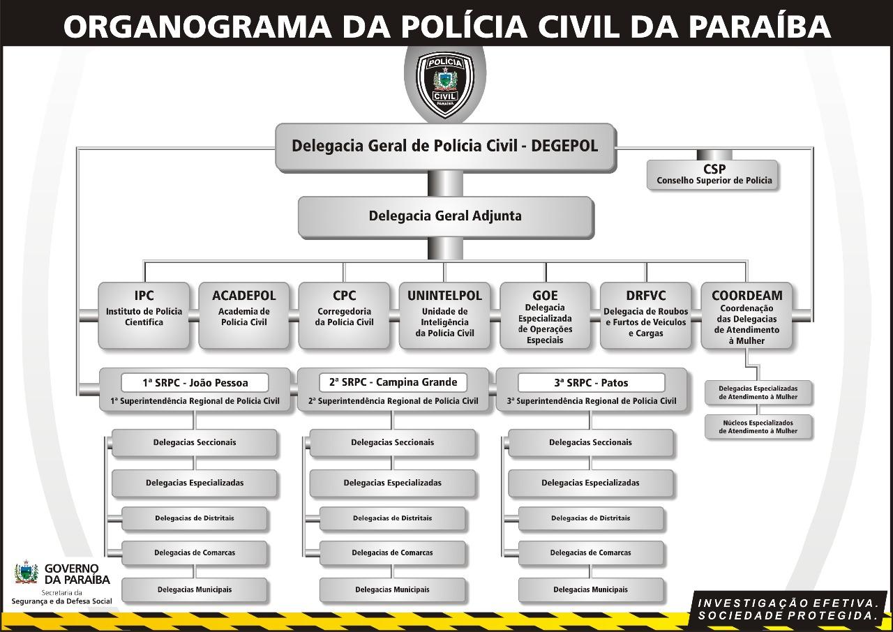 Org_PCPB.jpg
